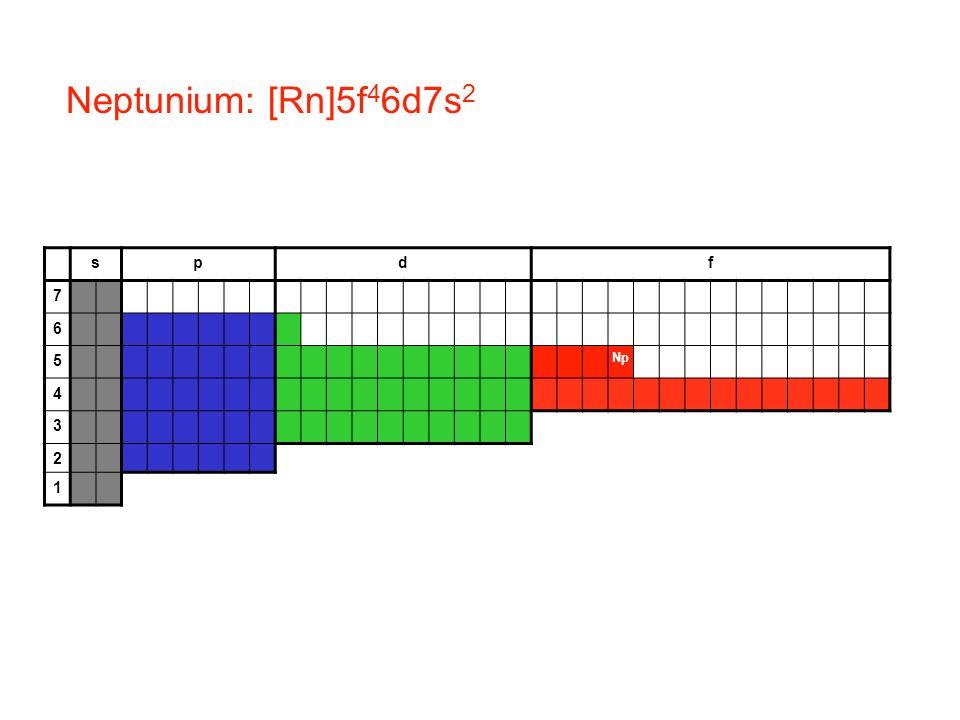 Neptunium: [Rn]5f46d7s2 s p d f 7 6 5 Np 4 3 2 1